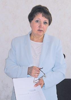 Вікторія Лібіна