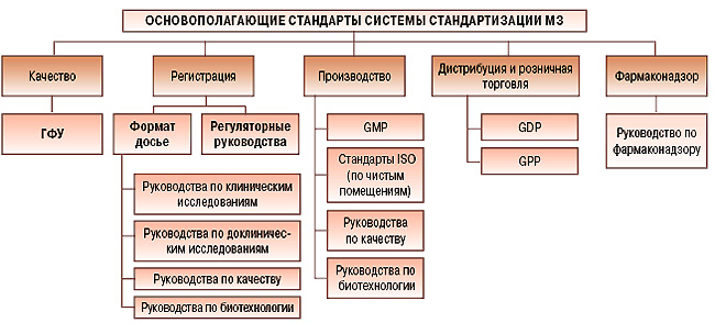 Закон о стандартизация и сертификация в украине добровольная сертификация промышленной продукции по схеме 3