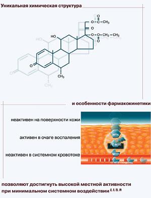 Уникальная химическая структура