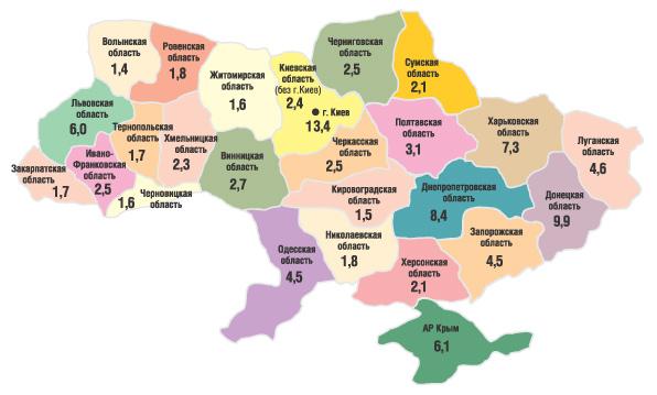 Удельный вес (%) регионов вобщем объеме аптечных продаж вденежном выражении поитогам I кв. 2006 г.