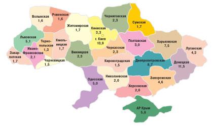 Рис. 1. Удельный вес (%) регионов вобщем объеме рынка аптечных продаж Украины вденежном выражении вI кв. 2008 г.