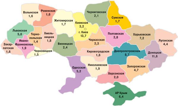 Удельный вес (%) регионов вобщем объеме рынка аптечных продаж Украины вденежном выражении запервые 9мес 2008г.