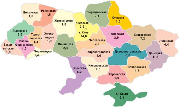 Рис. 1 Удельный вес (%) регионов вобщем объеме рынка аптечных продаж Украины вденежном выражении поитогам 2008 г.
