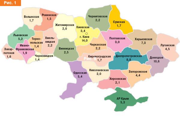 Удельный вес (%) регионов вобщем объеме рынка аптечных продаж Украины вденежном выражении поитогам I кв. 2009 г.
