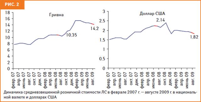 Последняя надежда: Здоровье украинской нации вруках президента…