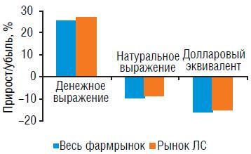 Система исследования рынка