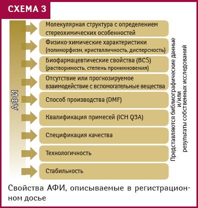 с заявителями (схема 3).