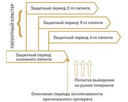 Интеллектуальная собственность вфармации: проблемы иперспективы. Часть II