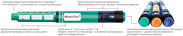 ФлексПен® —лидер продаж поверсии «IMS Health»