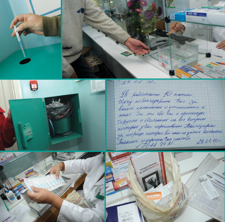 Роль аптек вборьбе сэпидемией ВИЧ-инфекции