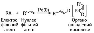 Механізм каталітичної реакції за участю паладію, де як нуклеофіл виступає олефін