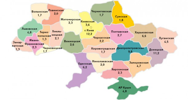 Удельный вес регионов вобщем объеме аптечных продаж вденежном выражении поитогам I кв. 2011 г.