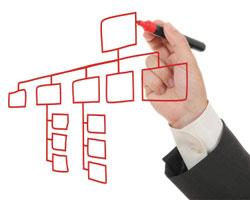 Пропозиції щодо підтримки малого і середнього бізнесу