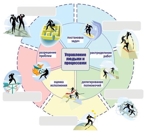 Информационный аудит — способ оптимизации работы продакт-менеджера