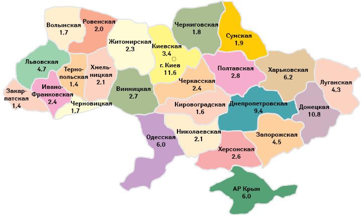 Удельный вес регионов вобщем объеме аптечных продаж вденежном выражении поитогам I полугодия 2012 г., %