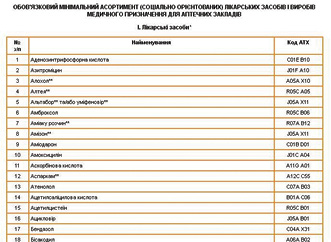 Громадська організація пропонує визначити коди АТХ для мінімального асортименту