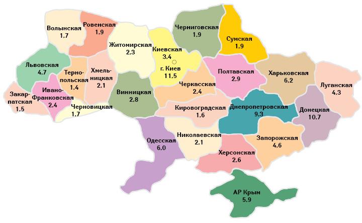 Удельный вес (%) регионов вобщем объеме аптечных продаж вденежном выражении поитогам 2012 г.