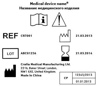Пример маркировки медицинского изделия сучетом требований ГСТУ EN 980:2007