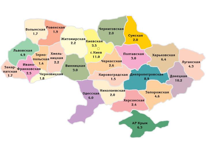 Удельный вес регионов вобщем объеме аптечных продаж всех категорий товаров «аптечной корзины» вденежном выражении поитогам 9 мес 2013 г.