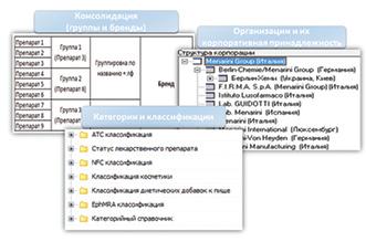 Информационный сервис предоставляет широкие возможности для проведения анализа деятельности