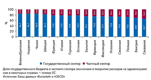 Медицинское страхование в ЕС, или На вкус и цвет товарищей нет?