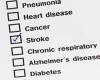 Какова связь между инсультом ионкологическими заболеваниями?