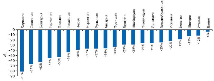 Изменение стоимости лечения препаратами эритропоэтина в2006–2013 гг. подвлиянием выхода нарынок биосимиляров