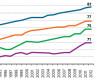 Фінальна редакція Національної стратегії реформування системи охорони здоров'я в Україні на період 2015 – 2020 років