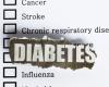 Почему так важна ранняя диагностика илечение сахарного диабета?