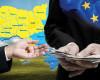Закупки через международные организации: достижение или провал?
