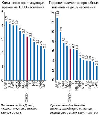 oecd health data 2013 pdf