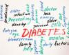 Какова связь между сахарным диабетом ираком?