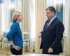 Президент України просить Уряд призначити Уляну Супрун заступником міністра охорони здоров'я