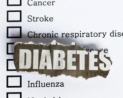 Рынок препаратов для лечения сахарного диабета иожирения к2022 г. увеличится более чем в2 раза