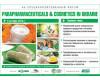 4-й специализированный форум Parapharmaceuticals & Cosmetics in Ukraine