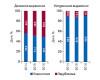 Госпитальные поставки и тендерные закупки лекарственных средств поитогамI полугодия 2016г. HelicopterView