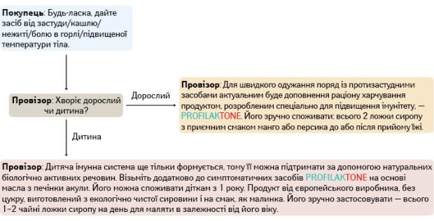 wpid-profilaktone01_fmt.jpeg