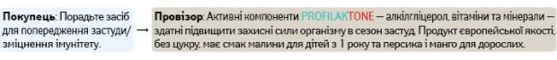 wpid-profilaktone02_fmt.jpeg