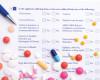 Затверджено зміни доінструкції зоформлення матеріалів проадміністративні правопорушення щодо забезпечення якості ліків