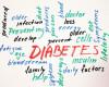 Ранние признаки сахарного диабета II типа