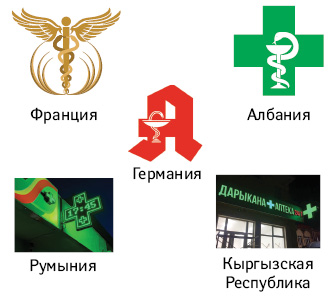 Символы аптек вразных странах Европы