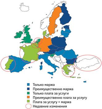 Модели вознаграждения аптек заотпуск товаров аптечного ассортимента вразных странах Европы (ChaveJ., 2013)
